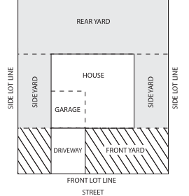 interior lot diagram for fencing