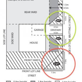 bylaw fencing diagram for corner lots
