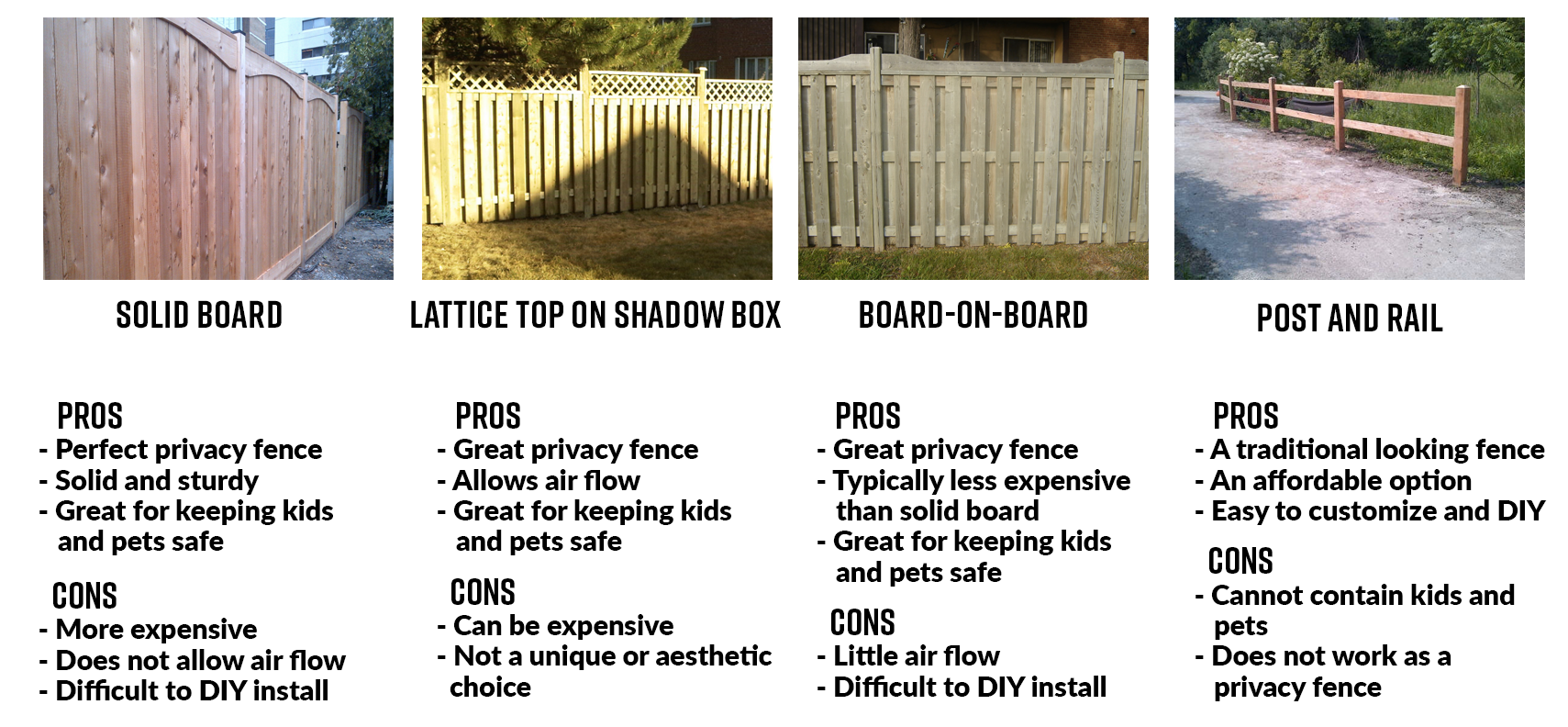 Parts Of A Wood Fence And Why They Matter